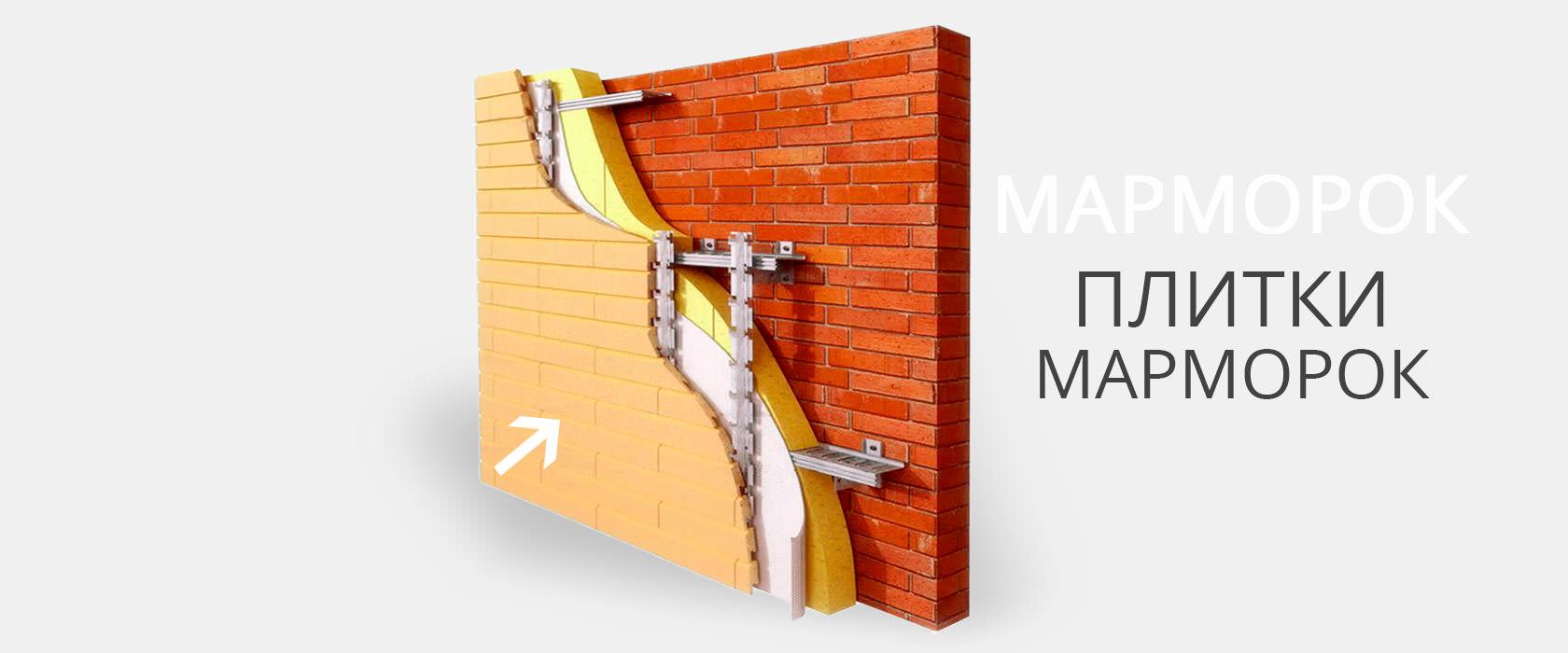 Декоративная облицовка для системы Марморок