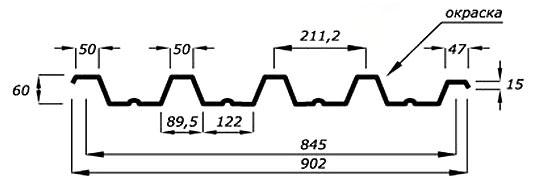 Геометрия cтенового профиля Н60