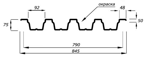 Геометрия cтенового профиля Н75