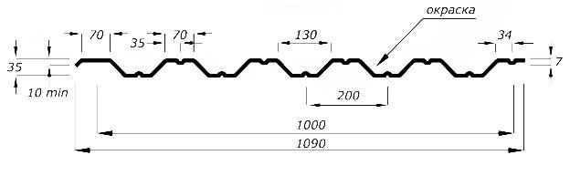Геометрия cтенового профиля НС35